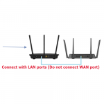 Connect to the Internet via ADSL Broadband or 2G/3G/4G/EVDO or Wi-Fi Network
