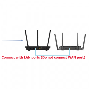 Connect Two Routers On One Home Network Using a LAN Cable